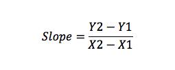 slope-formula-act-exam