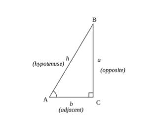 trigonometric formulas-act-exam